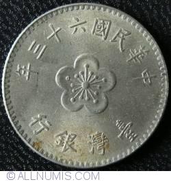 Image #1 of 1 Yuan 1974